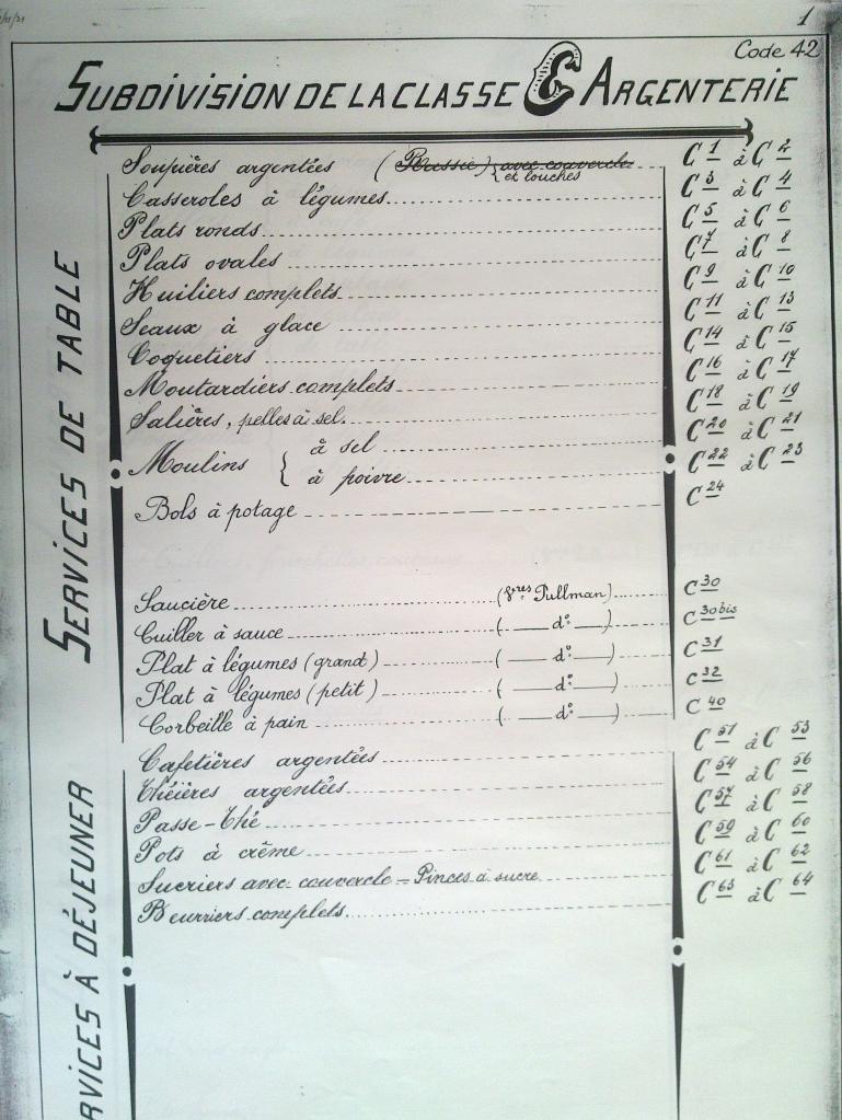 plan des objets d'exploitation des trains de luxe de la CIWL